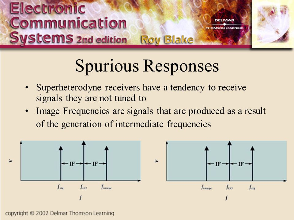 Spurious Responses Superheterodyne receivers have a tendency to receive signals they are not tuned to.