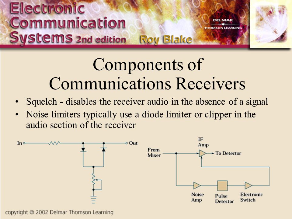 Components of Communications Receivers