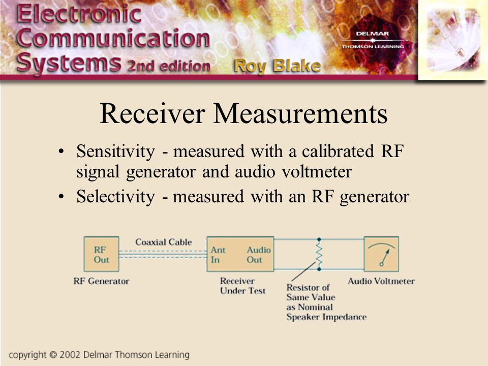 Receiver Measurements