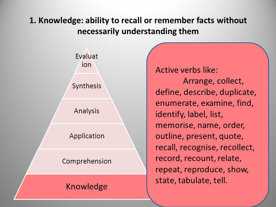 1. Knowledge: ability to recall or remember facts without necessarily understanding them