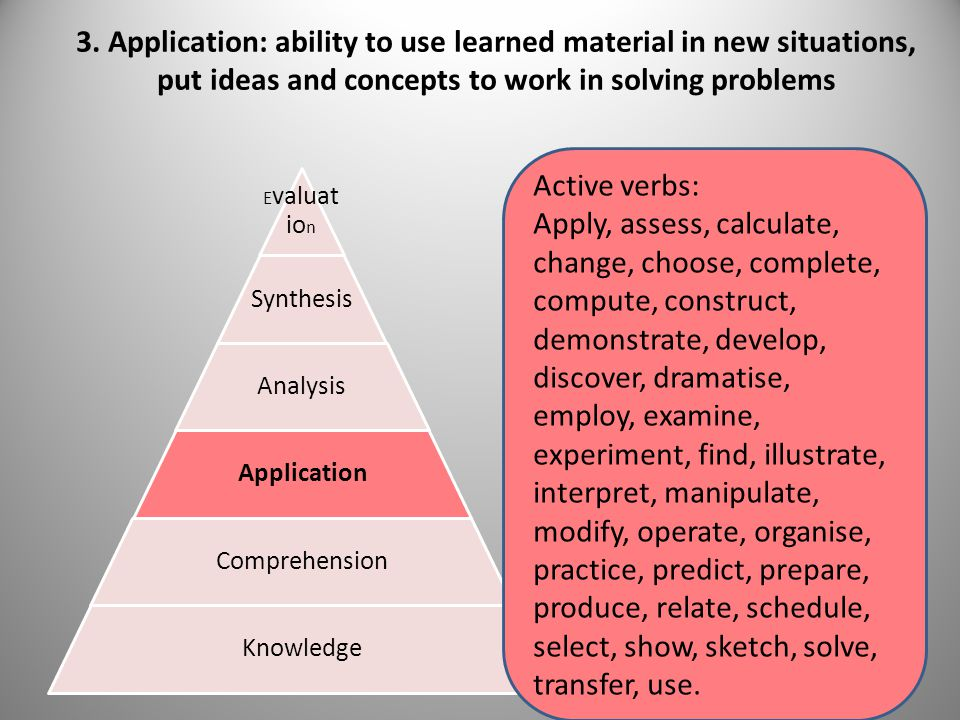 3. Application: ability to use learned material in new situations, put ideas and concepts to work in solving problems
