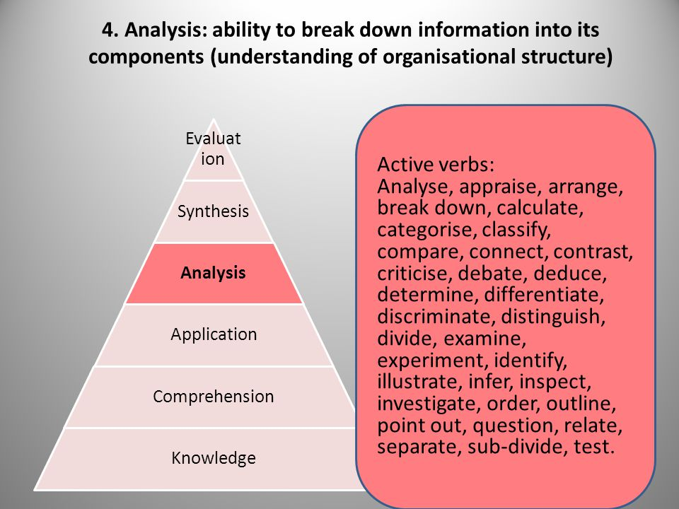 4. Analysis: ability to break down information into its components (understanding of organisational structure)