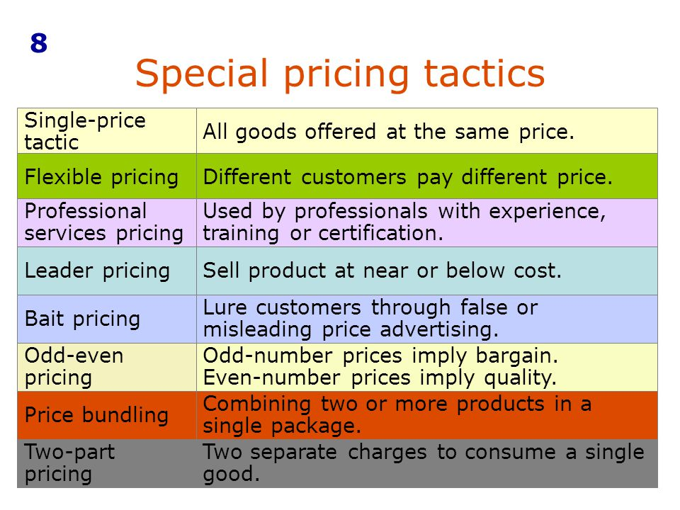 Special pricing tactics