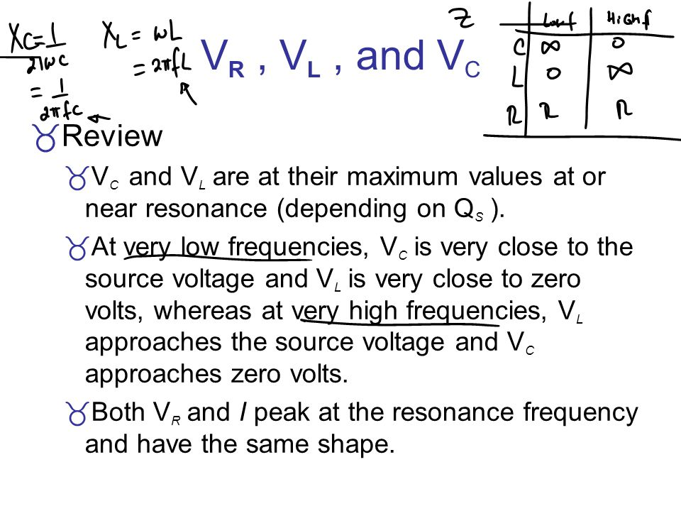 VR , VL , and VC Review. VC and VL are at their maximum values at or near resonance (depending on QS ).
