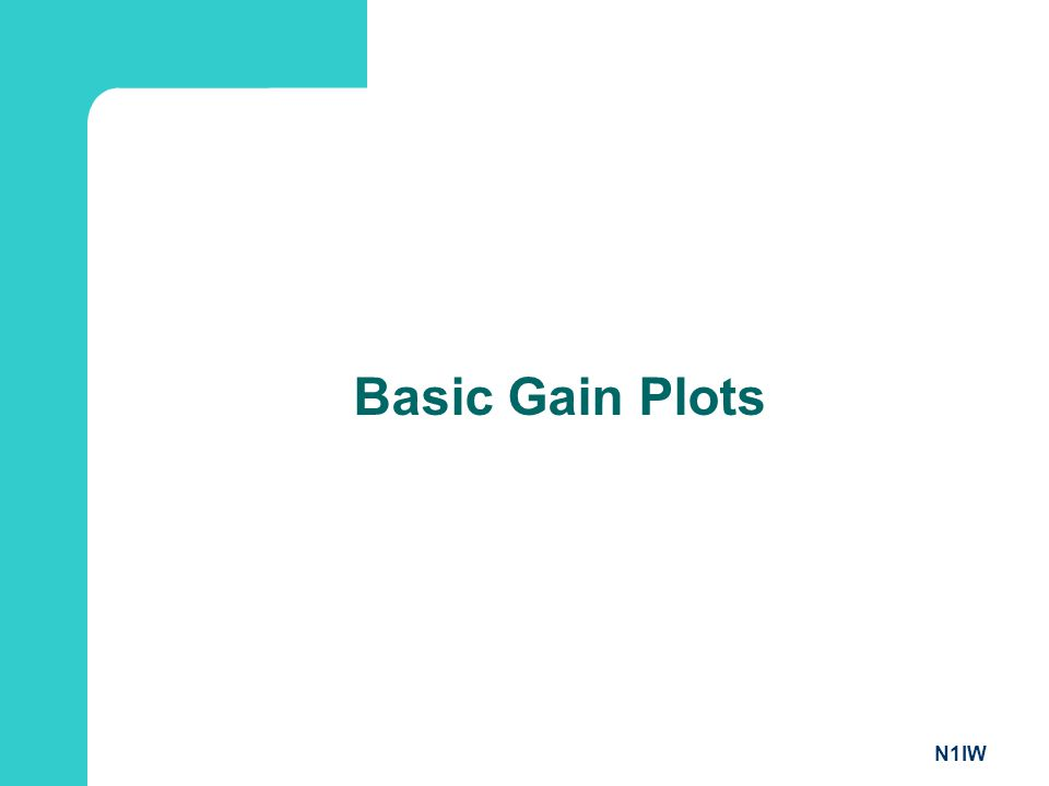 Basic Gain Plots N1IW