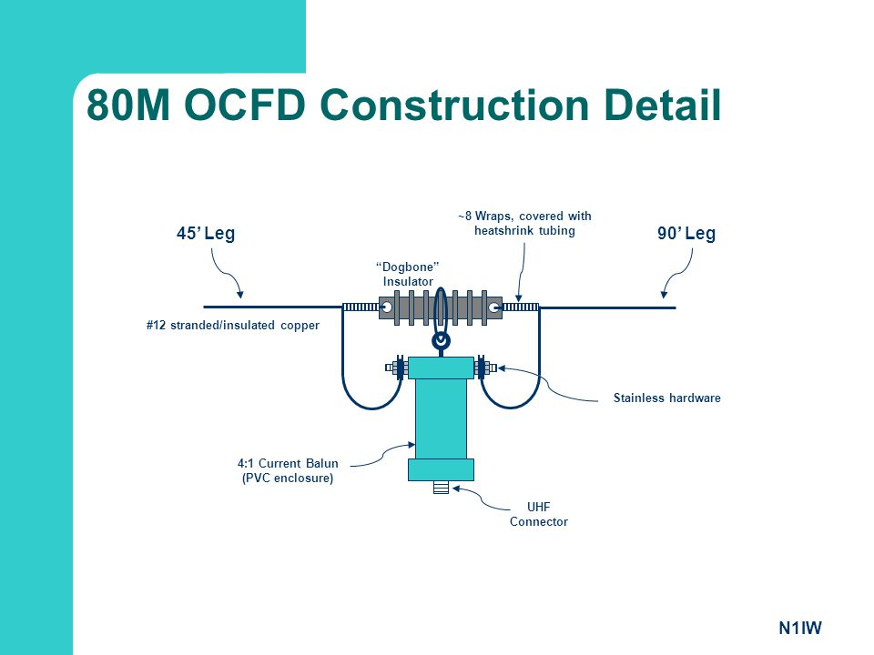 80M OCFD Construction Detail