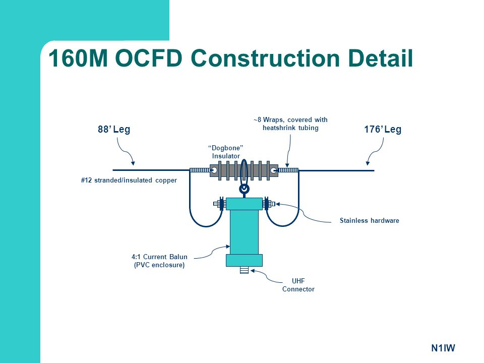 160M OCFD Construction Detail