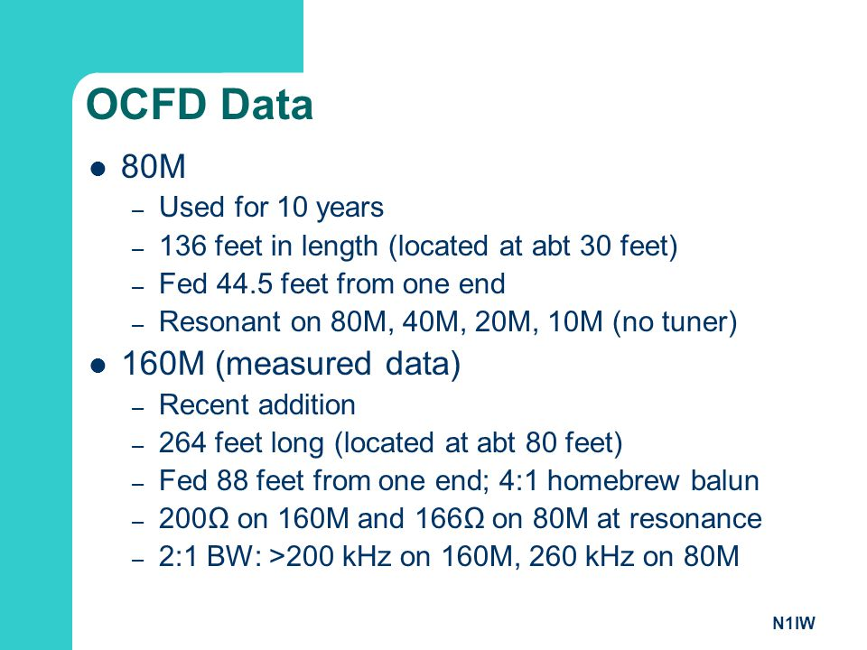OCFD Data 80M 160M (measured data) Used for 10 years