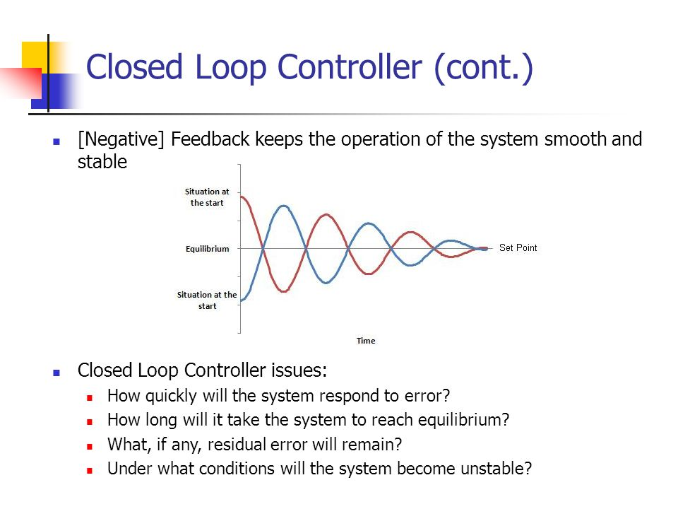 Closed Loop Controller (cont.)