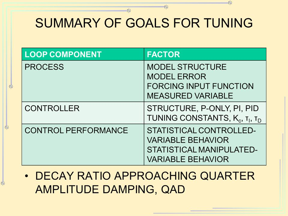 SUMMARY OF GOALS FOR TUNING