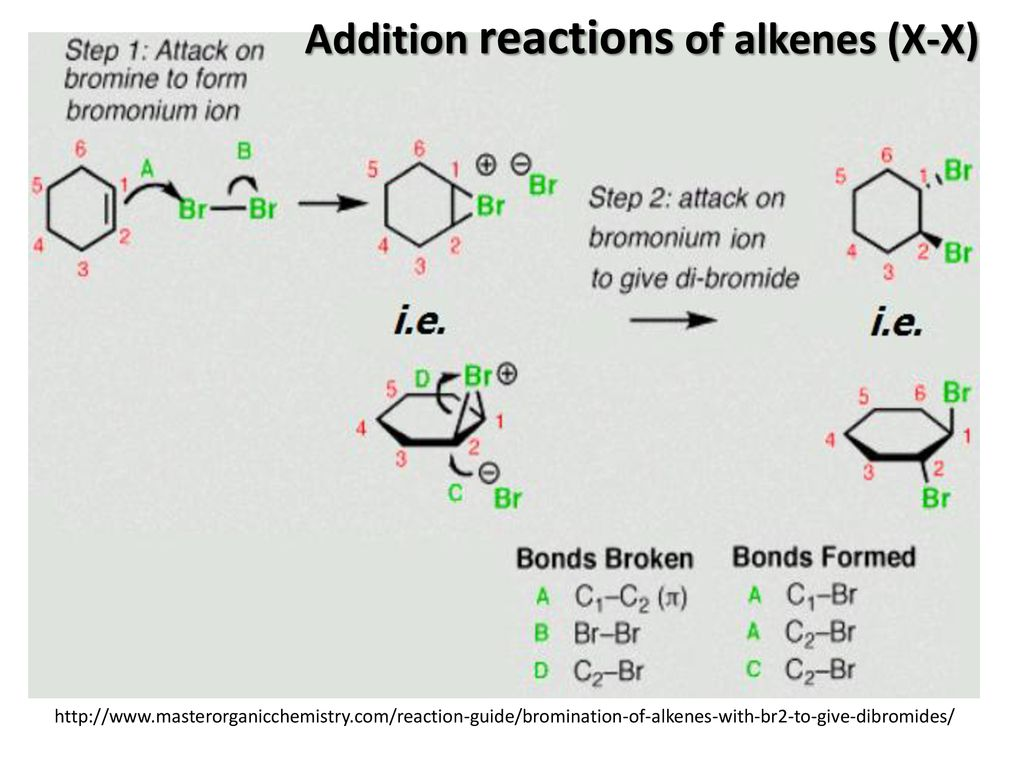 Content: Alkane: Structure and physical properties (boiling