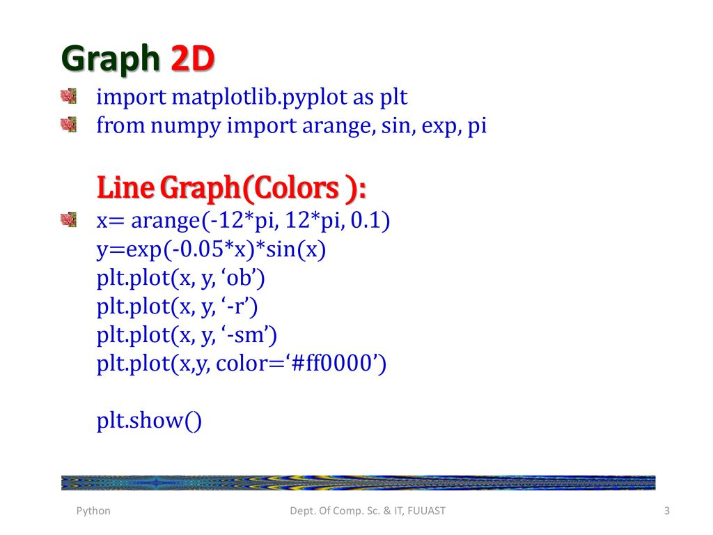PYTHON Graphs Prof  Muhammad Saeed  - ppt download