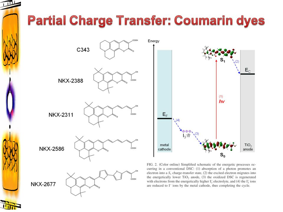 Partial Charge Transfer: Coumarin dyes