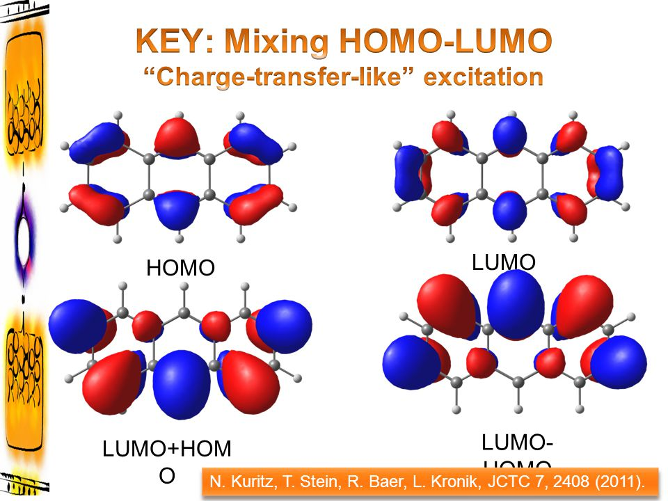 KEY: Mixing HOMO-LUMO Charge-transfer-like excitation