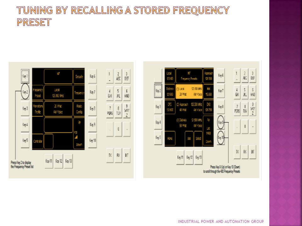 Tuning by Recalling a Stored Frequency Preset