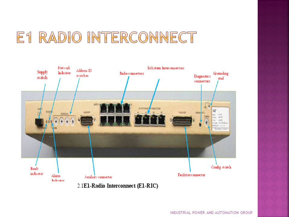 E1 RADIO INTERCONNECT INDUSTRIAL POWER AND AUTOMATION GROUP