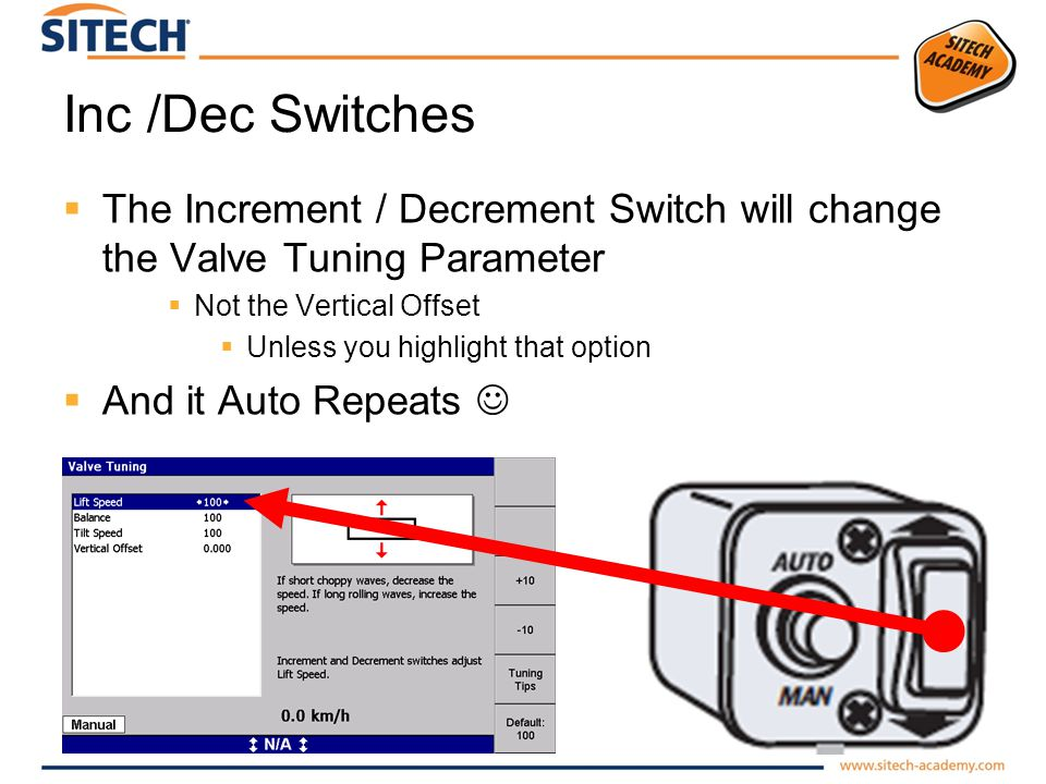 Inc /Dec Switches The Increment / Decrement Switch will change the Valve Tuning Parameter. Not the Vertical Offset.