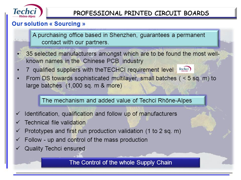 PROFESSIONAL PRINTED CIRCUIT BOARDS - ppt video online download
