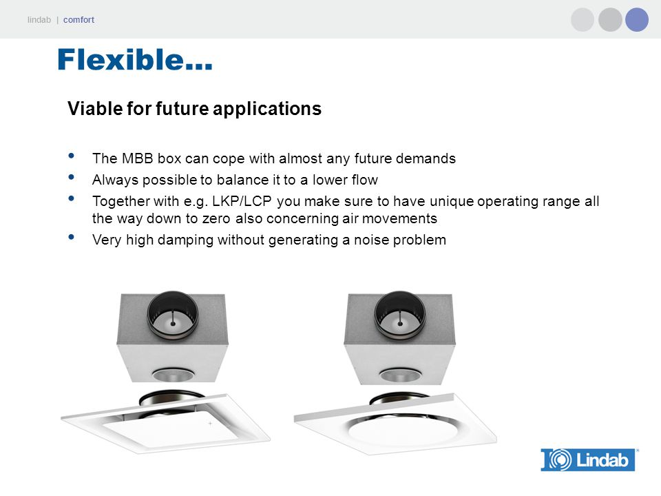 Flexible... Viable for future applications