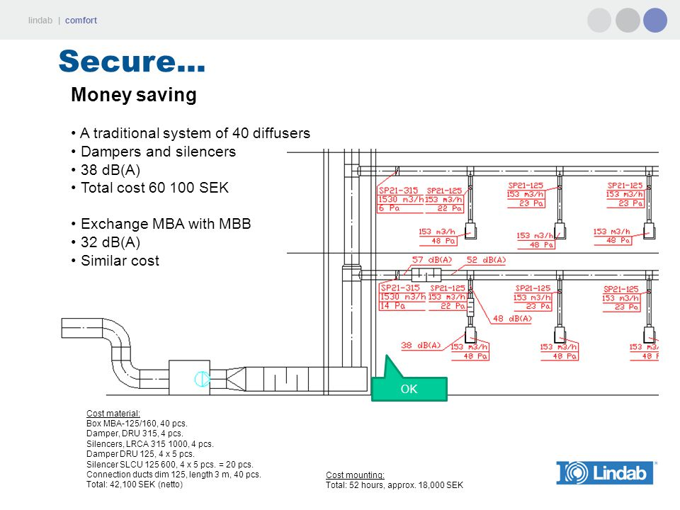 Secure... Money saving A traditional system of 40 diffusers