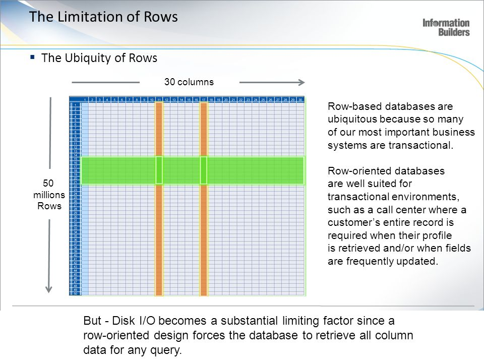 The Limitation of Rows The Ubiquity of Rows