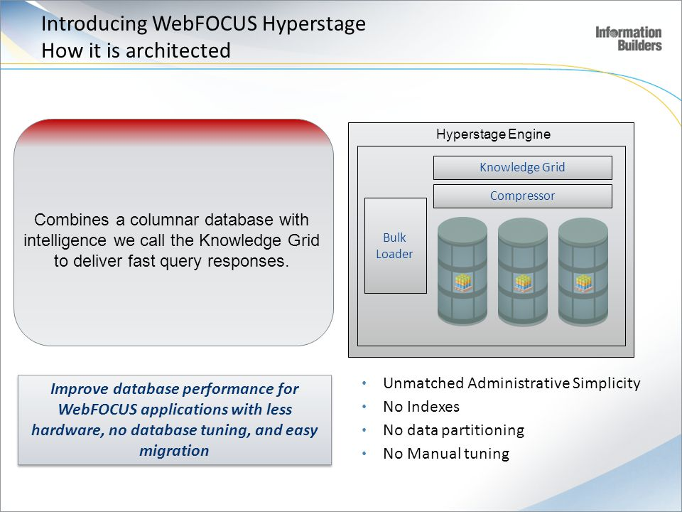 Introducing WebFOCUS Hyperstage How it is architected