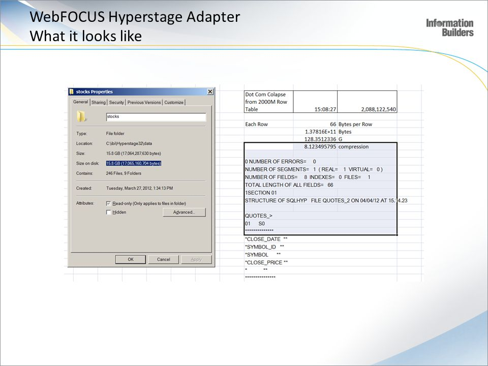 WebFOCUS Hyperstage Adapter What it looks like