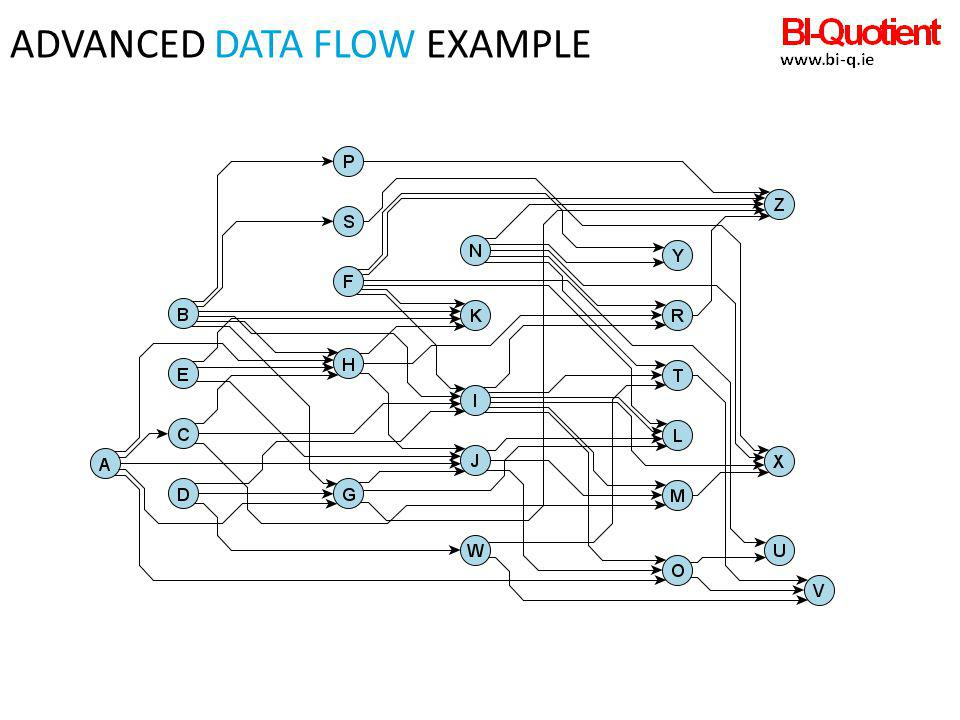 ADVANCED Data Flow example