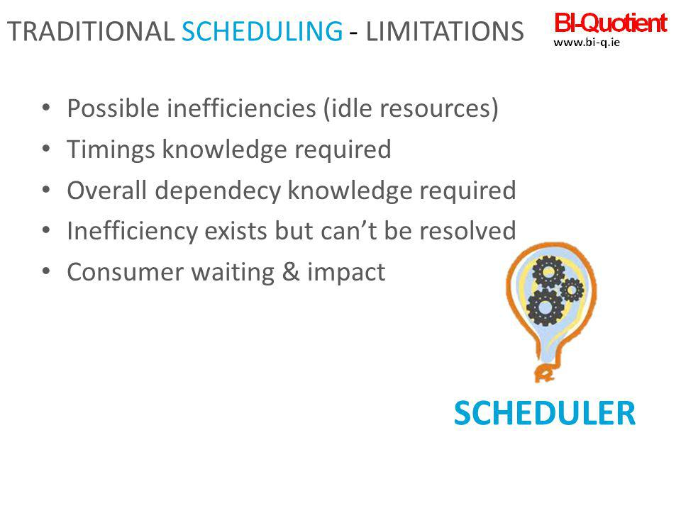 SCHEDULER Traditional Scheduling - limitations