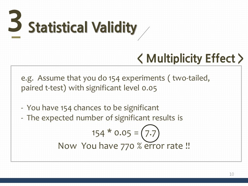 3 Statistical Validity < Multiplicity Effect > 154 * 0.05 = 7.7