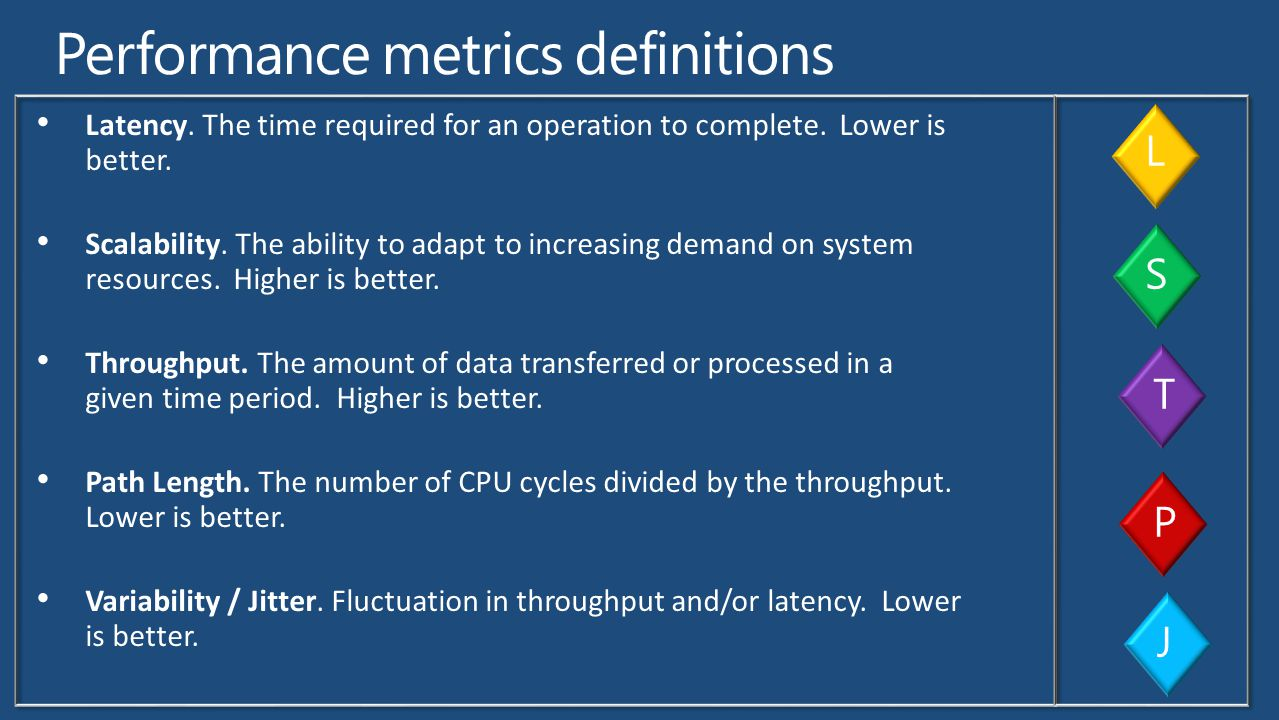 Performance metrics definitions