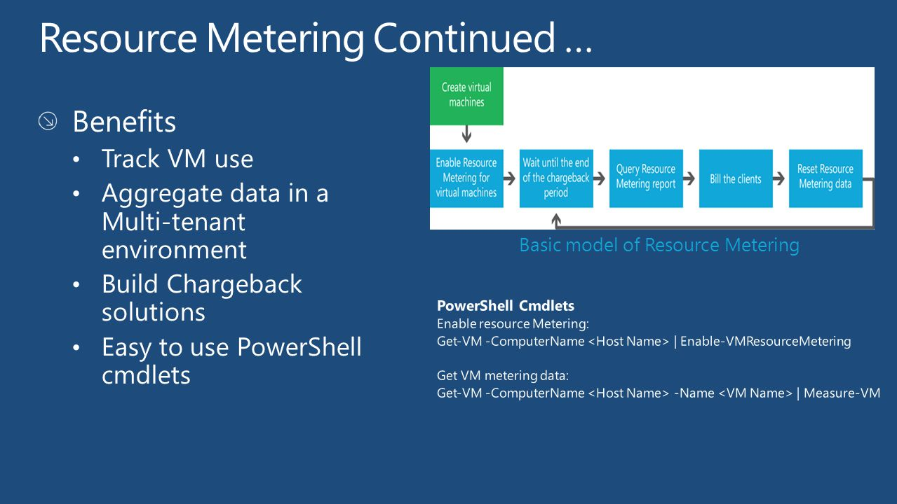 Resource Metering Continued …