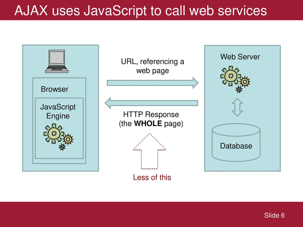 Javascript Database