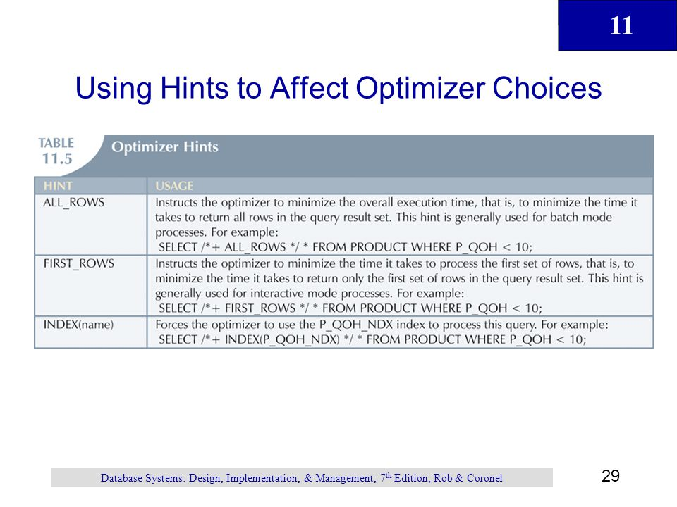 Using Hints to Affect Optimizer Choices