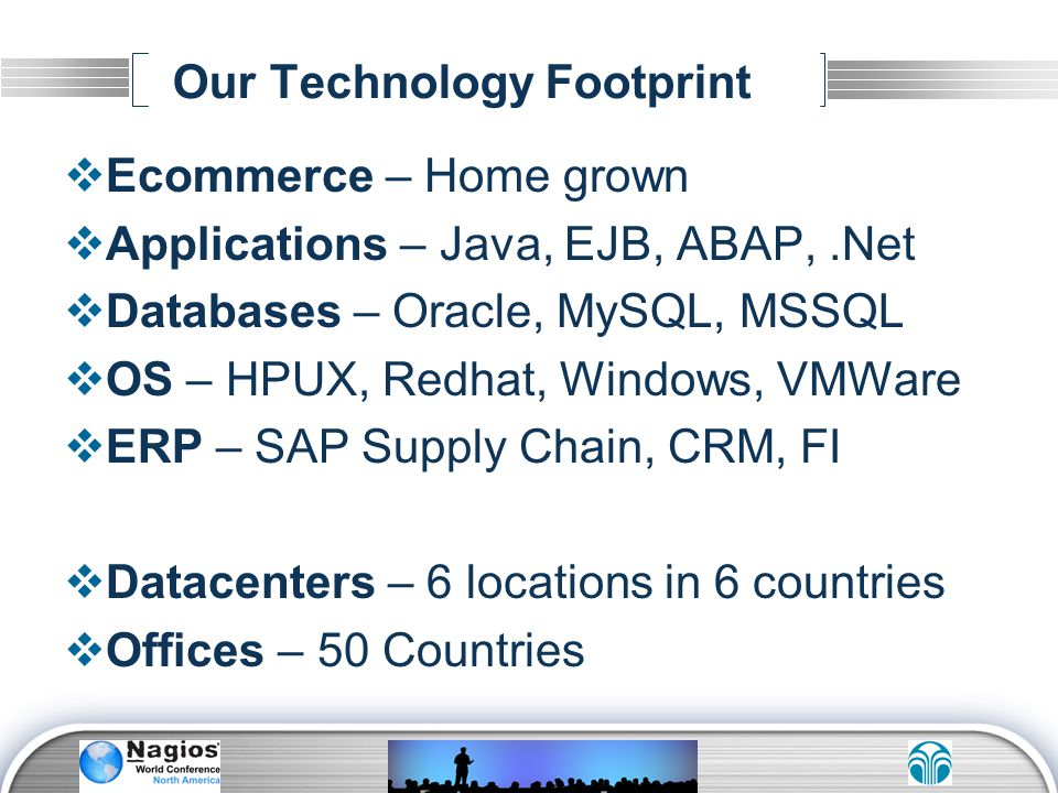 Our Technology Footprint