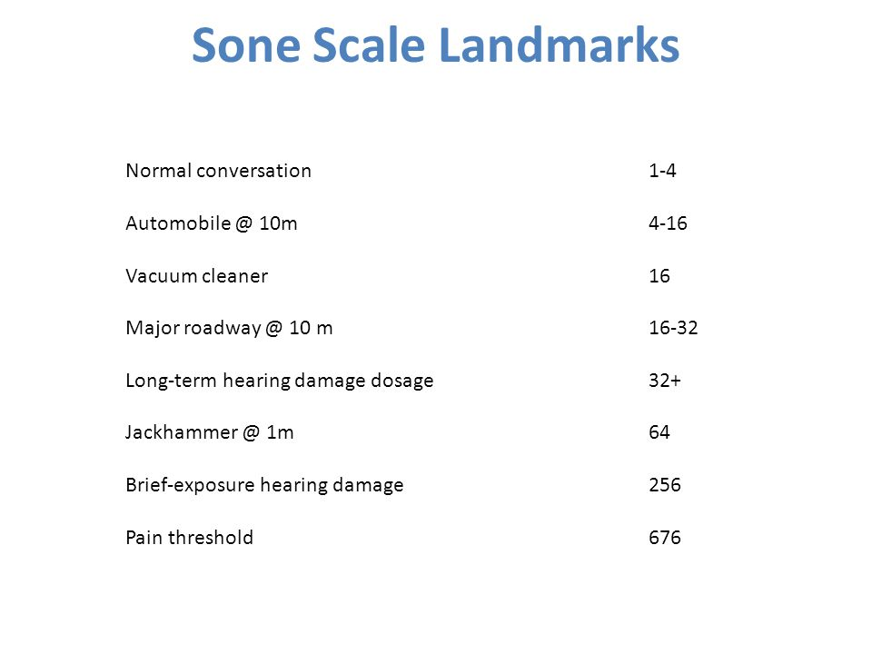 Sone Scale Landmarks Normal conversation 1-4 Automobile @ 10m 4-16