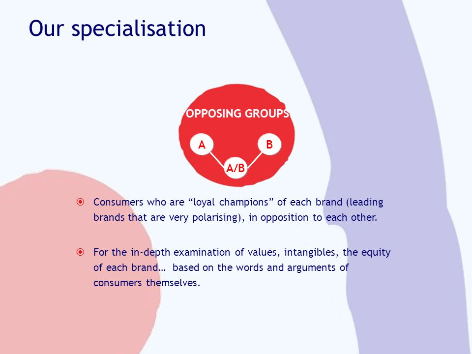 Our specialisation OPPOSING GROUPS A B A/B