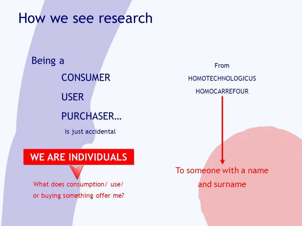 How we see research Being a CONSUMER USER PURCHASER…