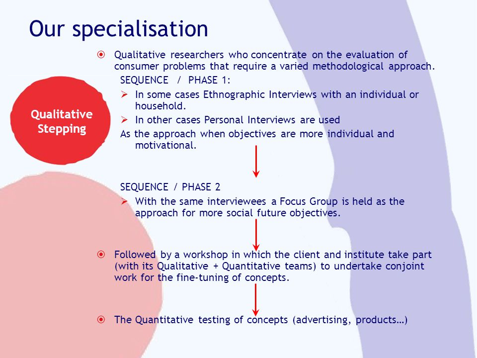 Our specialisation Qualitative Stepping