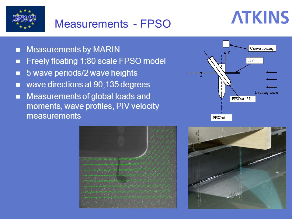 Measurements - FPSO Measurements by MARIN