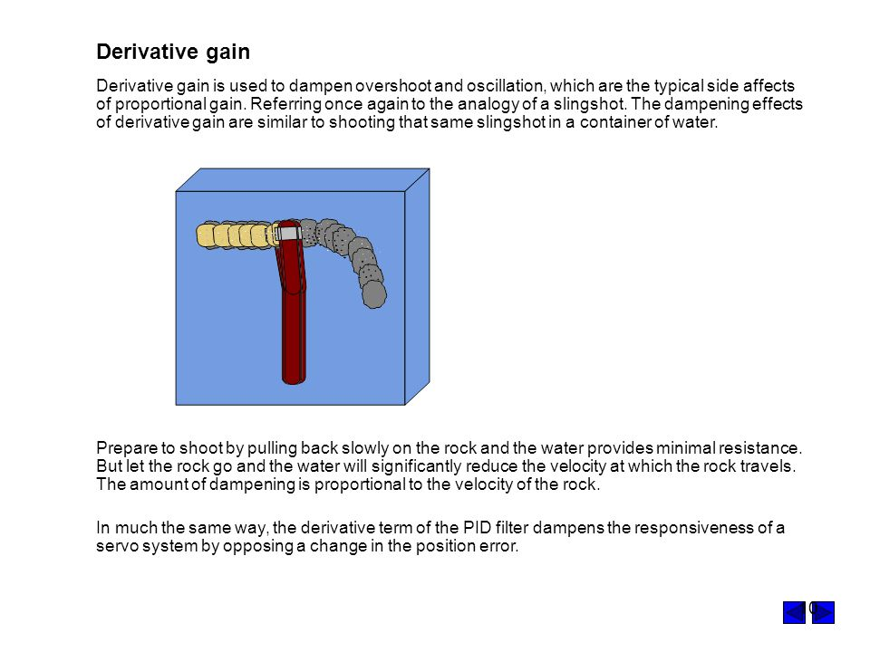 Derivative gain