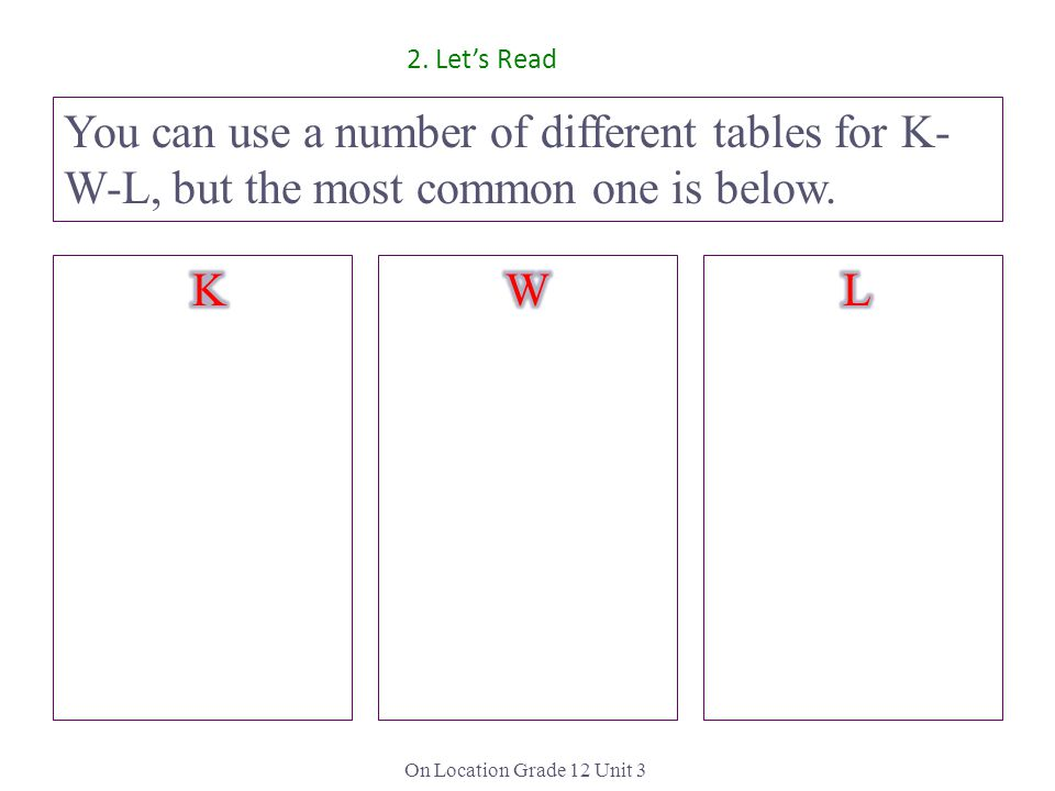 2. Let's Read You can use a number of different tables for K-W-L, but the most common one is below.