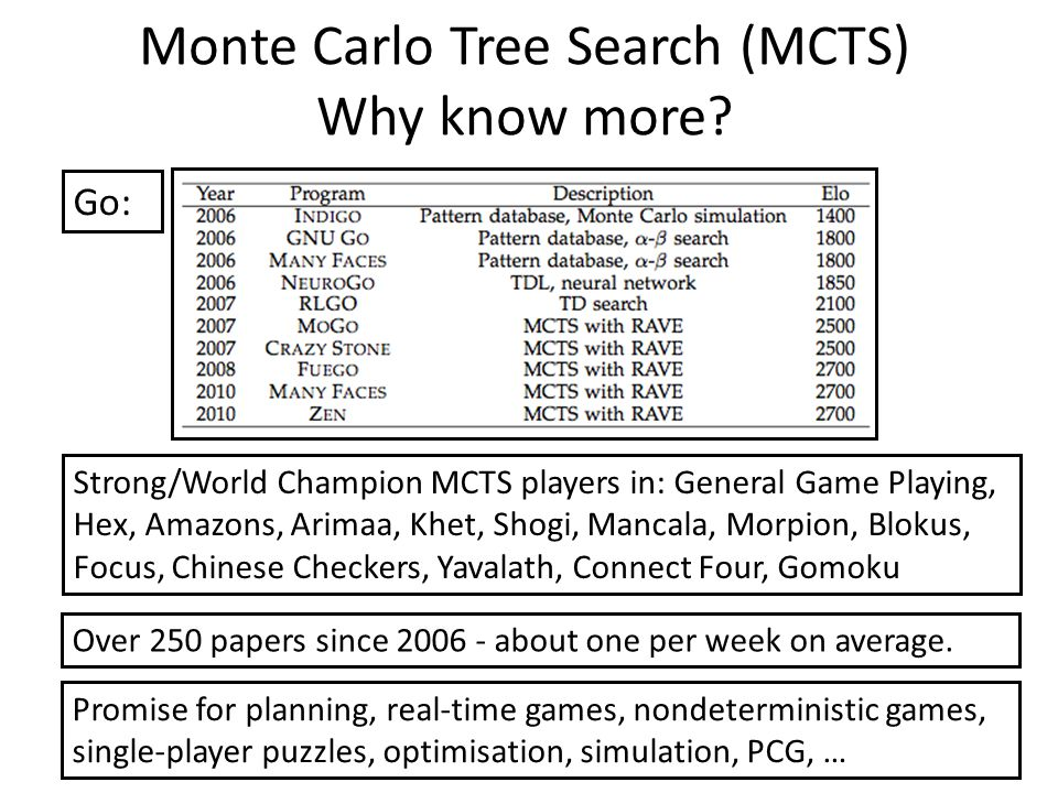 Monte Carlo Tree Search (MCTS) Why know more