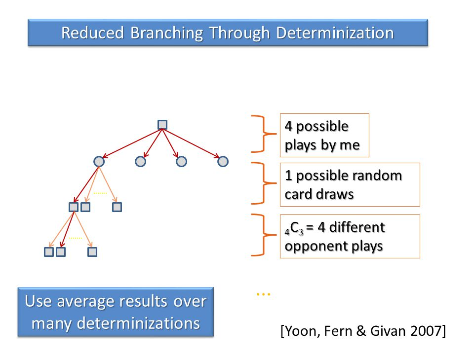 ... Reduced Branching Through Determinization