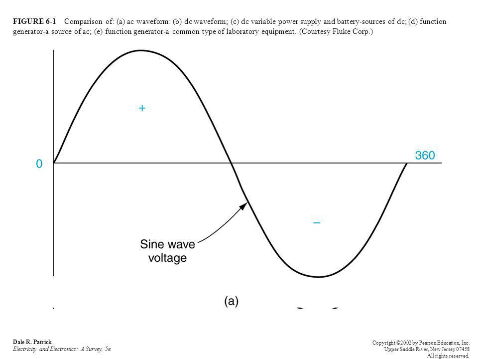 FIGURE 6-1 Comparison of: (a) ac waveform: (b) dc waveform; (c) dc variable power supply and battery-sources of dc; (d) function generator-a source of ac; (e) function generator-a common type of laboratory equipment. (Courtesy Fluke Corp.)