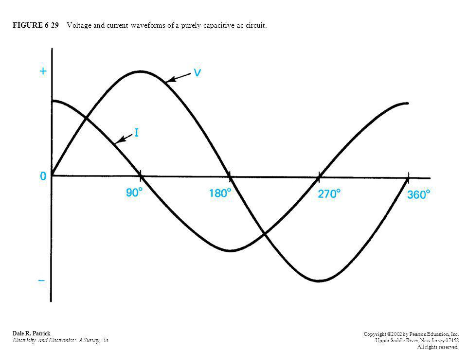 FIGURE 6-29 Voltage and current waveforms of a purely capacitive ac circuit.