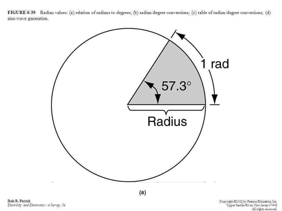 FIGURE 6-39 Radian values: (a) relation of radians to degrees; (b) radian/degree conversions; (c) table of radian/degree conversions; (d) sine-wave generation.