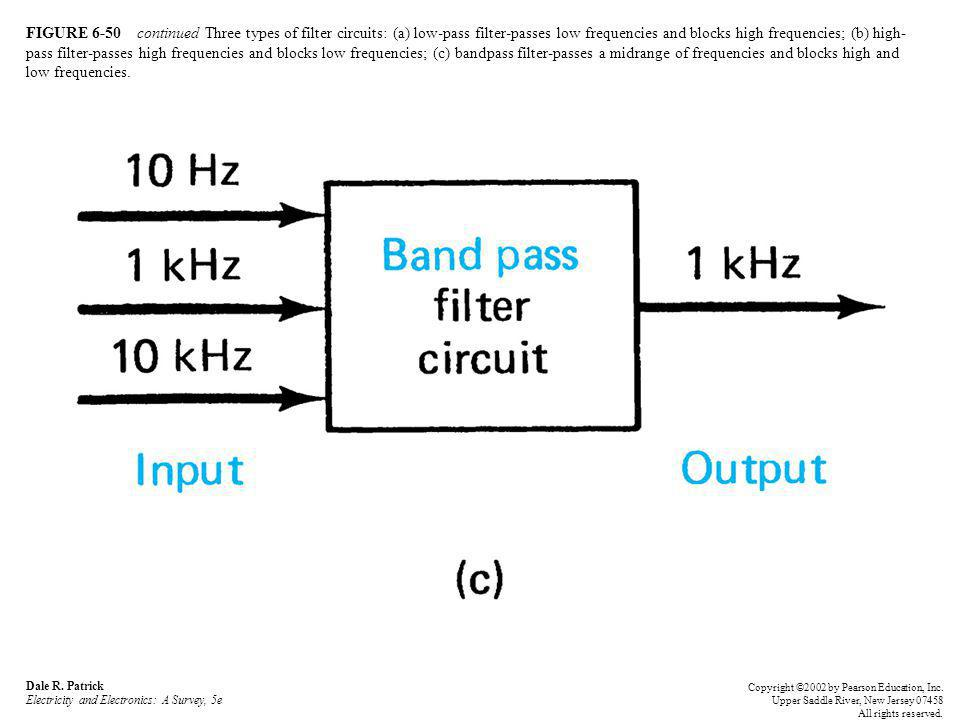 FIGURE 6-50 continued Three types of filter circuits: (a) low-pass filter-passes low frequencies and blocks high frequencies; (b) high-pass filter-passes high frequencies and blocks low frequencies; (c) bandpass filter-passes a midrange of frequencies and blocks high and low frequencies.