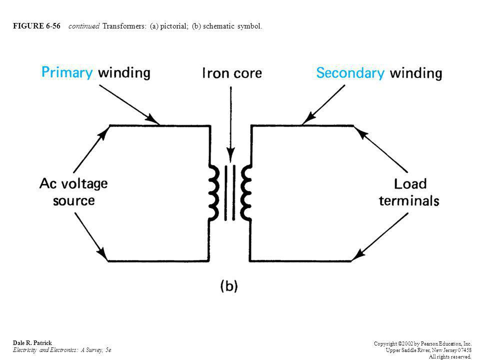 FIGURE 6-56 continued Transformers: (a) pictorial; (b) schematic symbol.