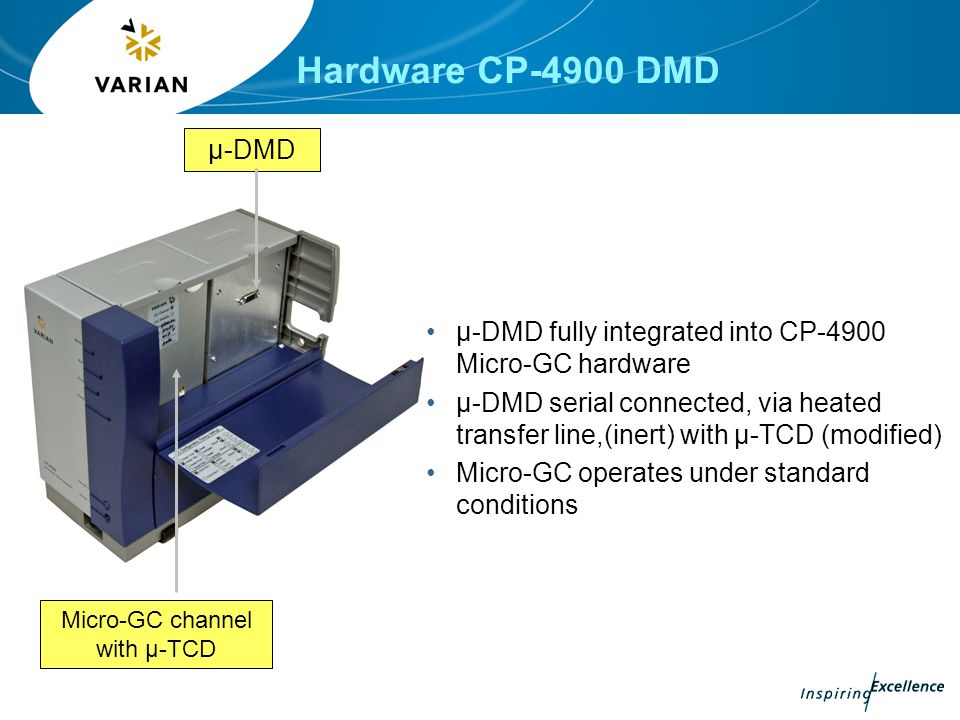 Micro-GC channel with µ-TCD - ppt download
